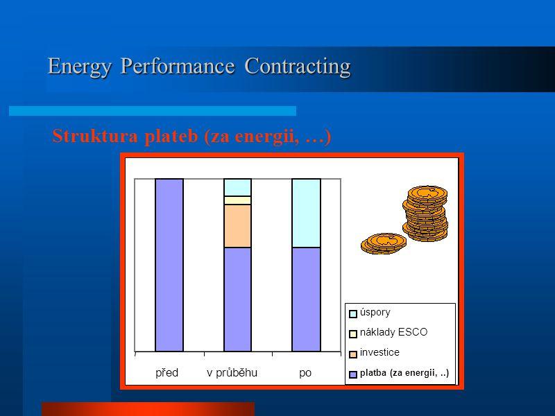 Co je ESCO? ESCO = vžitá zkratka pro firmu poskytující energetické služby (z angličtiny) Energy Service COmpany