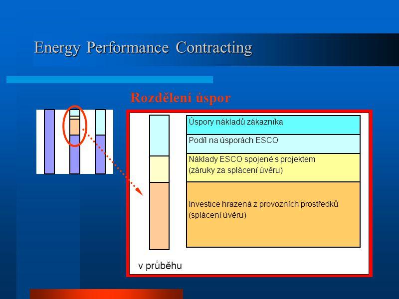 Energy Performance Contracting předv průběhupo úspory náklady ESCO investice platba (za energii,..) Struktura plateb (za energii, …)