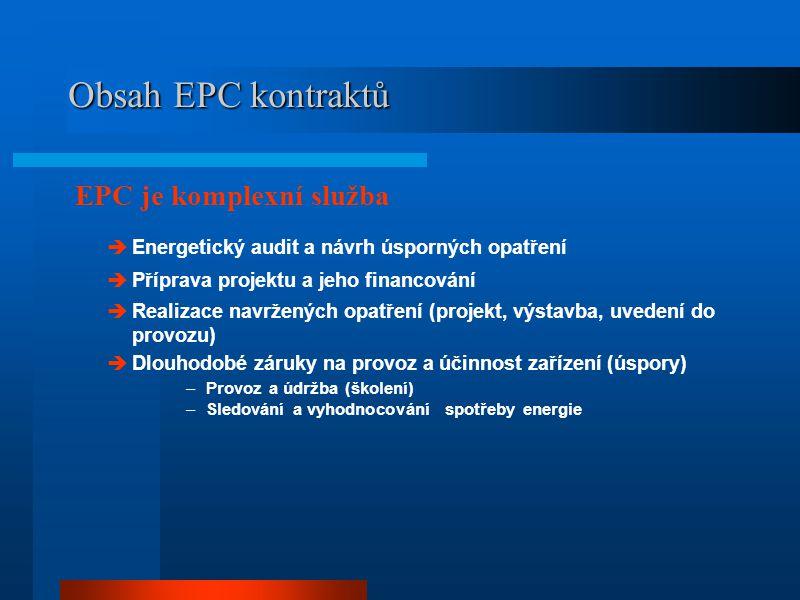Studie proveditelnosti Výběr jedné z variant Podnikatelský plán Vyjednávání o financování Technická dokumentace Realizace