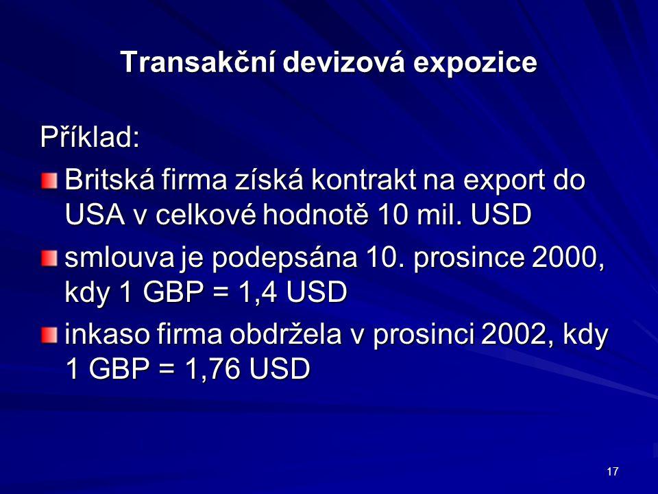 Transakční devizová expozice Příklad: Britská firma získá kontrakt na export do USA v celkové hodnotě 10 mil.
