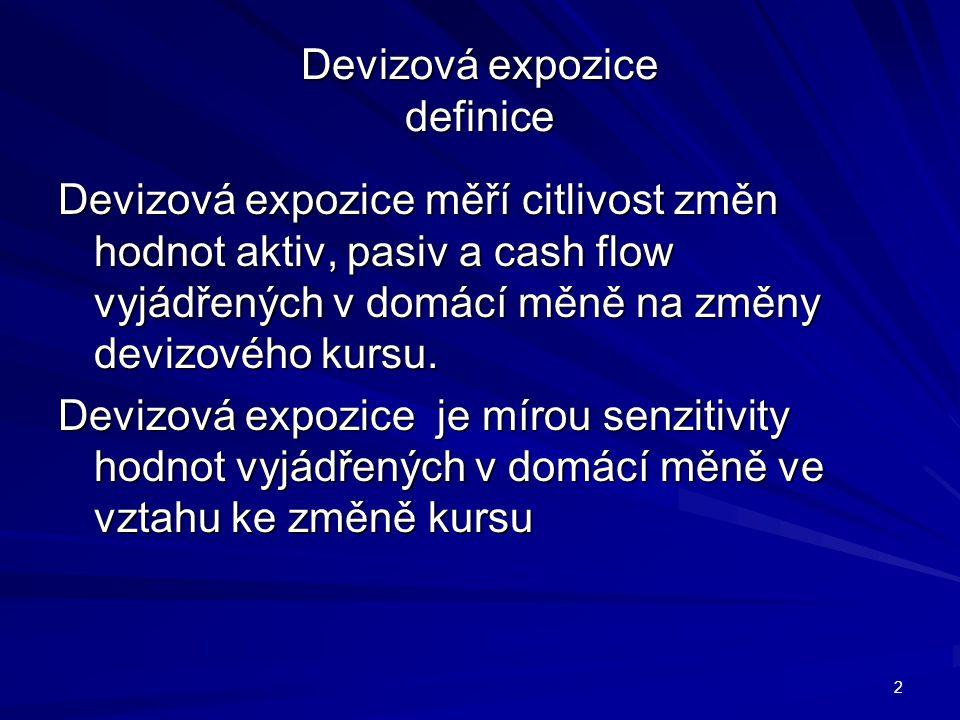 Devizová expozice definice Devizová expozice měří citlivost změn hodnot aktiv, pasiv a cash flow vyjádřených v domácí měně na změny devizového kursu.