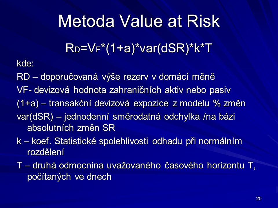 Metoda Value at Risk R D =V F *(1+a)*var(dSR)*k*T kde: RD – doporučovaná výše rezerv v domácí měně VF- devizová hodnota zahraničních aktiv nebo pasiv (1+a) – transakční devizová expozice z modelu % změn var(dSR) – jednodenní směrodatná odchylka /na bázi absolutních změn SR k – koef.