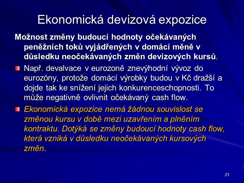 Ekonomická devizová expozice Možnost změny budoucí hodnoty očekávaných peněžních toků vyjádřených v domácí měně v důsledku neočekávaných změn devizových kursů.