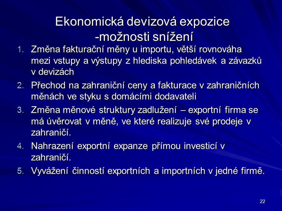 Ekonomická devizová expozice -možnosti snížení 1.