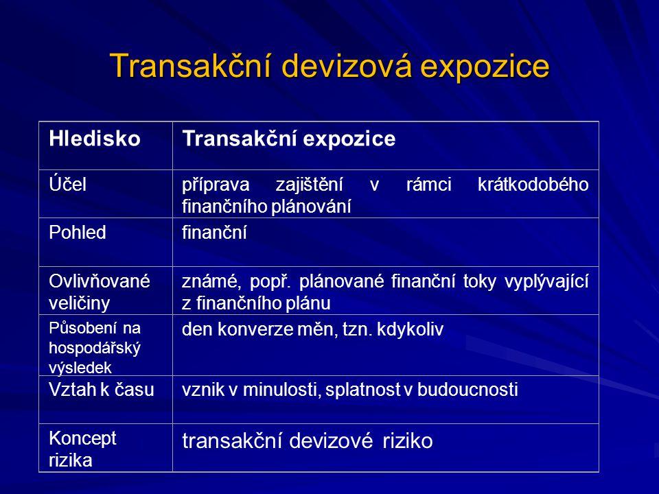 Transakční devizová expozice HlediskoTransakční expozice Účelpříprava zajištění v rámci krátkodobého finančního plánování Pohledfinanční Ovlivňované veličiny známé, popř.