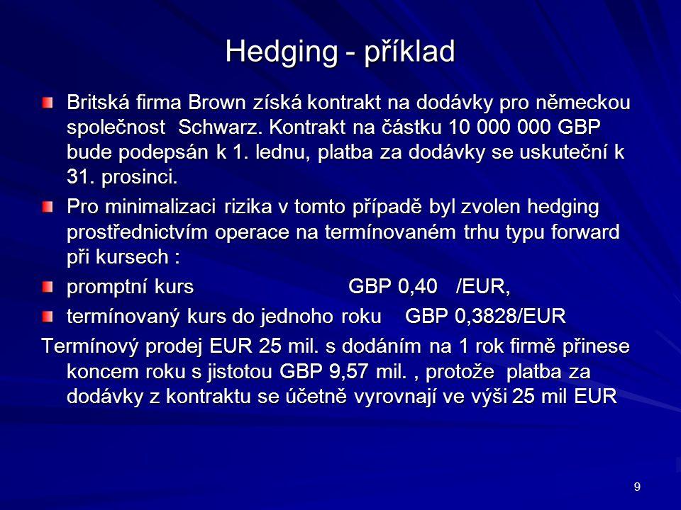 Hedging - příklad Britská firma Brown získá kontrakt na dodávky pro německou společnost Schwarz.