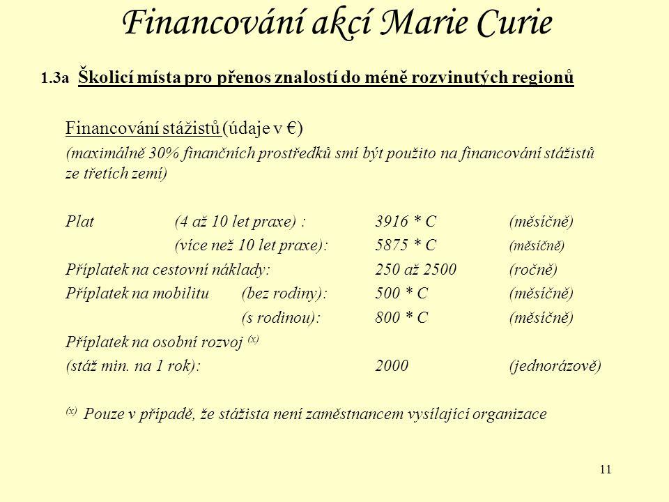 11 Financování akcí Marie Curie 1.3a Školicí místa pro přenos znalostí do méně rozvinutých regionů Financování stážistů (údaje v €) (maximálně 30% finančních prostředků smí být použito na financování stážistů ze třetích zemí) Plat (4 až 10 let praxe) :3916 * C(měsíčně) (více než 10 let praxe):5875 * C (měsíčně) Příplatek na cestovní náklady:250 až 2500 (ročně) Příplatek na mobilitu (bez rodiny):500 * C (měsíčně) (s rodinou):800 * C (měsíčně) Příplatek na osobní rozvoj (x) (stáž min.
