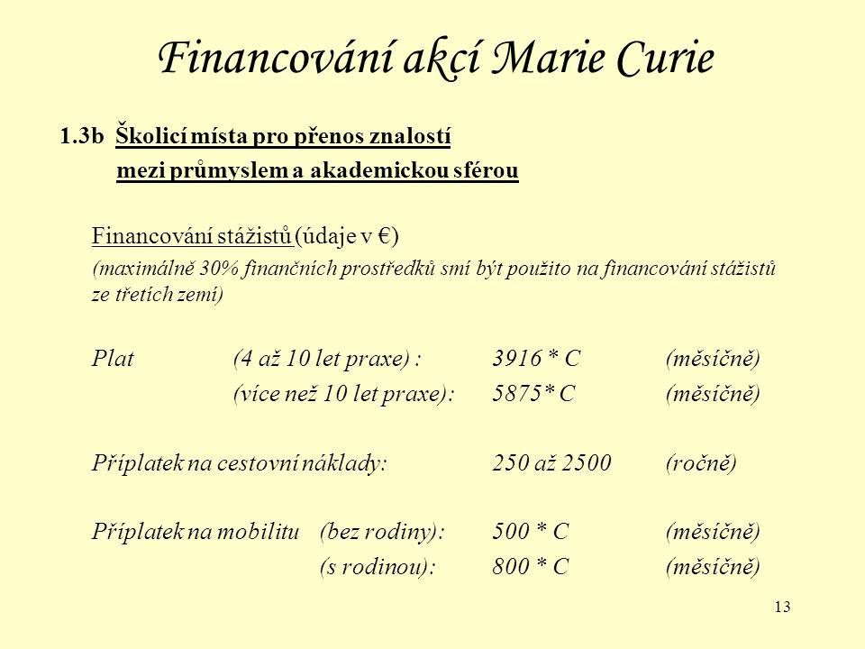 13 Financování akcí Marie Curie 1.3b Školicí místa pro přenos znalostí mezi průmyslem a akademickou sférou Financování stážistů (údaje v €) (maximálně 30% finančních prostředků smí být použito na financování stážistů ze třetích zemí) Plat (4 až 10 let praxe) :3916 * C(měsíčně) (více než 10 let praxe):5875* C(měsíčně) Příplatek na cestovní náklady:250 až 2500 (ročně) Příplatek na mobilitu (bez rodiny):500 * C (měsíčně) (s rodinou):800 * C (měsíčně)