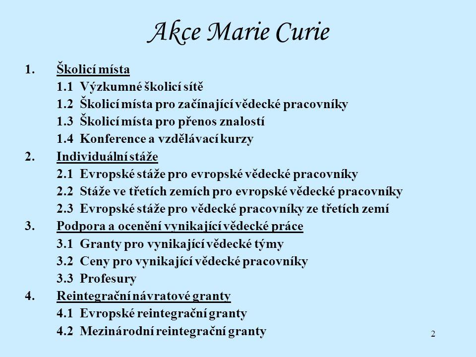 43 Akce Marie Curie Příležitosti pro Českou republiku Začínající vědečtí pracovníci: Stáže ve výzkumných školicích sítích (1.1) Stáže specializované na začínající vědecké pracovníky (1.2) Účast na konferencích a vzdělávacích kurzech (1.4)