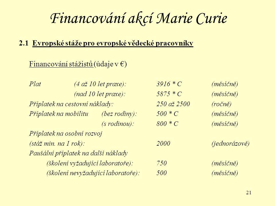 21 Financování akcí Marie Curie 2.1 Evropské stáže pro evropské vědecké pracovníky Financování stážistů (údaje v €) Plat (4 až 10 let praxe):3916 * C(měsíčně) (nad 10 let praxe):5875 * C (měsíčně) Příplatek na cestovní náklady:250 až 2500 (ročně) Příplatek na mobilitu (bez rodiny):500 * C (měsíčně) (s rodinou):800 * C (měsíčně) Příplatek na osobní rozvoj (stáž min.