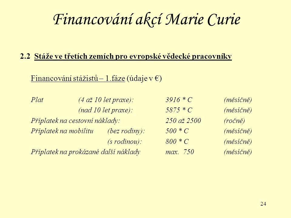 24 Financování akcí Marie Curie 2.2 Stáže ve třetích zemích pro evropské vědecké pracovníky Financování stážistů – 1.fáze (údaje v €) Plat (4 až 10 let praxe):3916 * C(měsíčně) (nad 10 let praxe):5875 * C (měsíčně) Příplatek na cestovní náklady:250 až 2500 (ročně) Příplatek na mobilitu (bez rodiny):500 * C (měsíčně) (s rodinou):800 * C (měsíčně) Příplatek na prokázané další nákladymax.