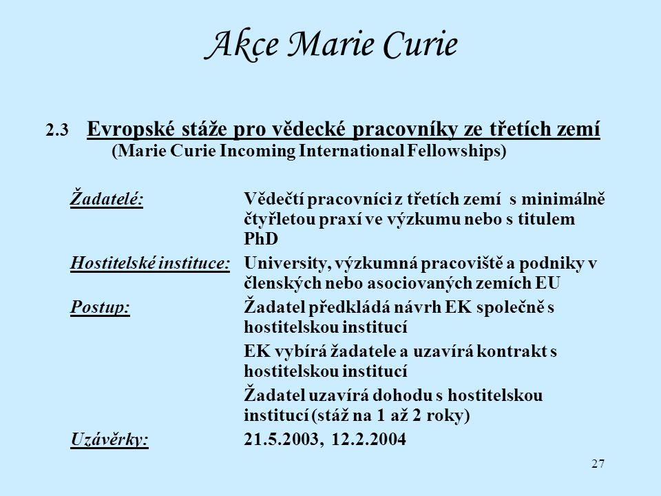 27 Akce Marie Curie 2.3 Evropské stáže pro vědecké pracovníky ze třetích zemí (Marie Curie Incoming International Fellowships) Žadatelé:Vědečtí pracovníci z třetích zemí s minimálně čtyřletou praxí ve výzkumu nebo s titulem PhD Hostitelské instituce:University, výzkumná pracoviště a podniky v členských nebo asociovaných zemích EU Postup:Žadatel předkládá návrh EK společně s hostitelskou institucí EK vybírá žadatele a uzavírá kontrakt s hostitelskou institucí Žadatel uzavírá dohodu s hostitelskou institucí (stáž na 1 až 2 roky) Uzávěrky:21.5.2003, 12.2.2004