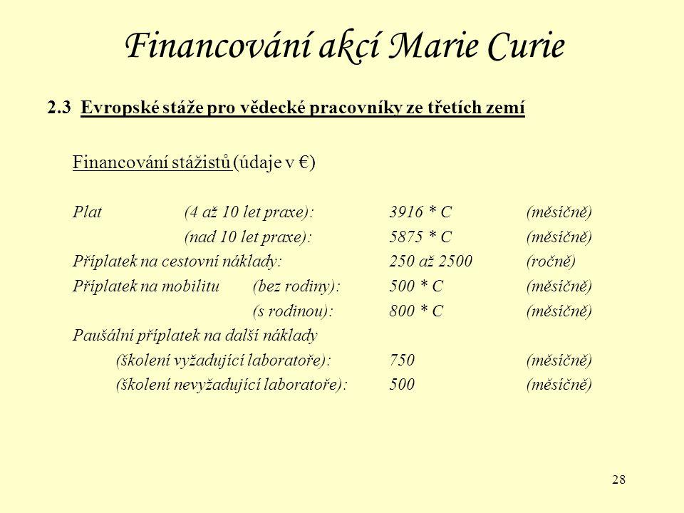28 Financování akcí Marie Curie 2.3 Evropské stáže pro vědecké pracovníky ze třetích zemí Financování stážistů (údaje v €) Plat (4 až 10 let praxe):3916 * C(měsíčně) (nad 10 let praxe):5875 * C (měsíčně) Příplatek na cestovní náklady:250 až 2500 (ročně) Příplatek na mobilitu (bez rodiny):500 * C (měsíčně) (s rodinou):800 * C (měsíčně) Paušální příplatek na další náklady (školení vyžadující laboratoře):750(měsíčně) (školení nevyžadující laboratoře):500(měsíčně)