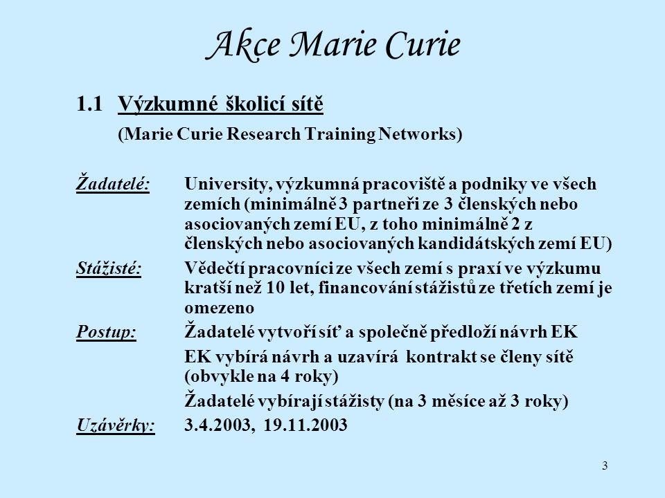 4 Financování akcí Marie Curie 1.1 Výzkumné školicí sítě Financování stážistů (údaje v €) (maximálně 30% finančních prostředků smí být použito na financování stážistů ze třetích zemí) Plat (do 4 let praxe):2546 * C(měsíčně) (4 až 10 let praxe) :3916 * C(měsíčně) Stipendium (do 4 let praxe):1273 * C(měsíčně) Příplatek na cestovní náklady:250 až 2500 (ročně) Příplatek na mobilitu (bez rodiny):500 * C (měsíčně) (s rodinou):800 * C (měsíčně) Příplatek na osobní rozvoj (stáž min.