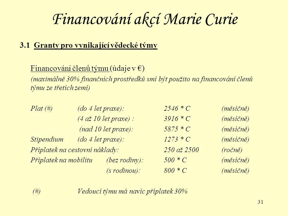 31 Financování akcí Marie Curie 3.1 Granty pro vynikající vědecké týmy Financování členů týmu (údaje v €) (maximálně 30% finančních prostředků smí být použito na financování členů týmu ze třetích zemí) Plat (#)(do 4 let praxe):2546 * C(měsíčně) (4 až 10 let praxe) :3916 * C(měsíčně) (nad 10 let praxe):5875 * C (měsíčně) Stipendium (do 4 let praxe):1273 * C(měsíčně) Příplatek na cestovní náklady:250 až 2500 (ročně) Příplatek na mobilitu (bez rodiny):500 * C (měsíčně) (s rodinou):800 * C (měsíčně) (#) Vedoucí týmu má navíc příplatek 30%