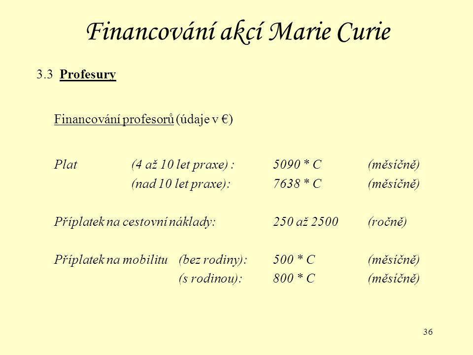 36 Financování akcí Marie Curie 3.3 Profesury Financování profesorů (údaje v €) Plat (4 až 10 let praxe) :5090 * C(měsíčně) (nad 10 let praxe):7638 * C(měsíčně) Příplatek na cestovní náklady:250 až 2500 (ročně) Příplatek na mobilitu (bez rodiny):500 * C (měsíčně) (s rodinou):800 * C (měsíčně)