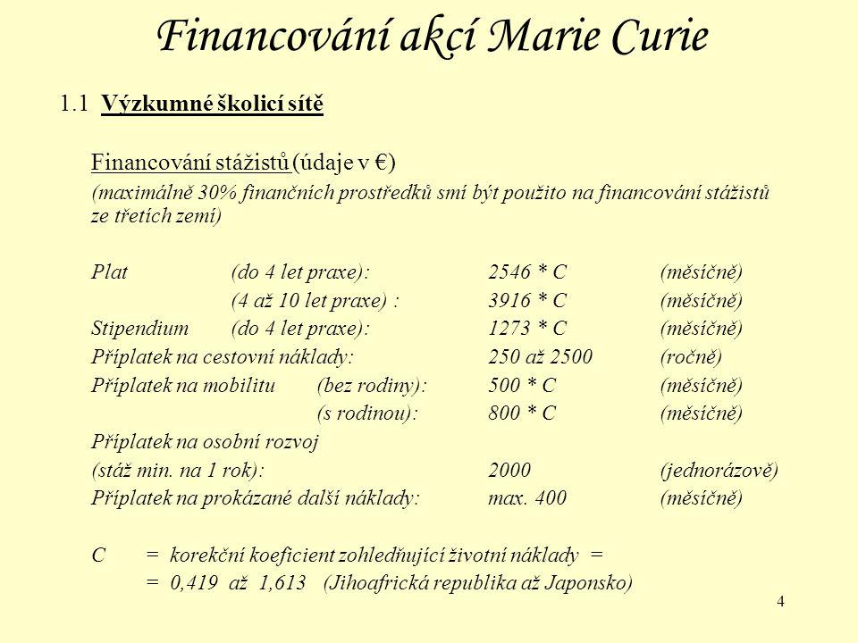 45 Akce Marie Curie Zdroj informací: http://europa.eu.int/mariecurie-actions http://www.cordis.lu/fp6/mobility.htm http://www.tc.cas.cz
