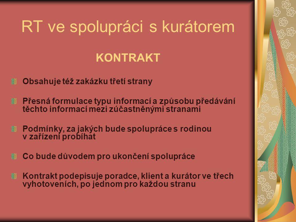 RT ve spolupráci s kurátorem KONTRAKT Obsahuje též zakázku třetí strany Přesná formulace typu informací a způsobu předávání těchto informací mezi zúča