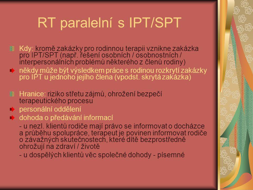 RT paralelní s IPT/SPT Kdy: kromě zakázky pro rodinnou terapii vznikne zakázka pro IPT/SPT (např. řešení osobních / osobnostních / interpersonálních p
