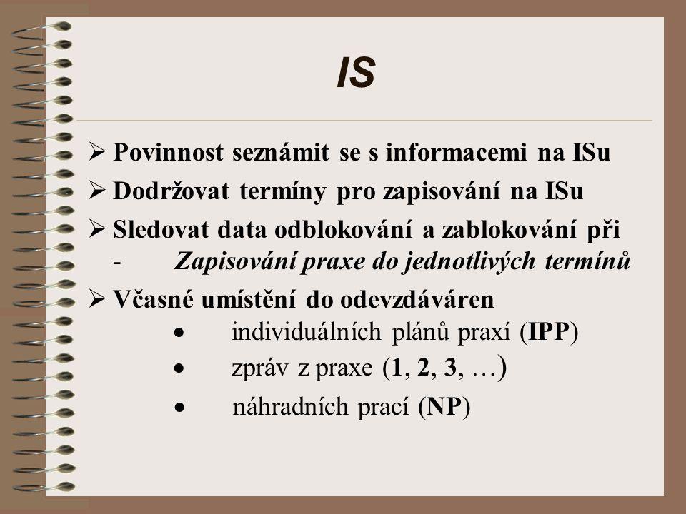 IS  Povinnost seznámit se s informacemi na ISu  Dodržovat termíny pro zapisování na ISu  Sledovat data odblokování a zablokování při - Zapisování praxe do jednotlivých termínů  Včasné umístění do odevzdáváren  individuálních plánů praxí (IPP)  zpráv z praxe (1, 2, 3, … )  náhradních prací (NP)