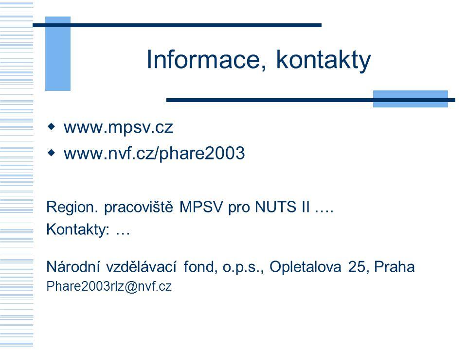Informace, kontakty  www.mpsv.cz  www.nvf.cz/phare2003 Region.