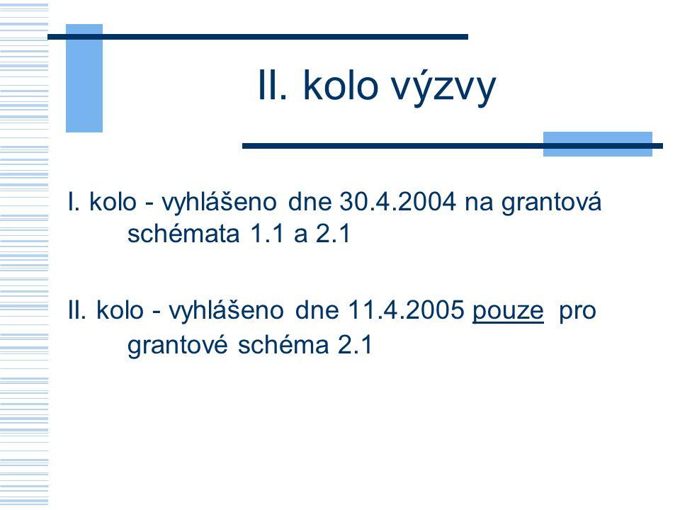 II. kolo výzvy I. kolo - vyhlášeno dne 30.4.2004 na grantová schémata 1.1 a 2.1 II.