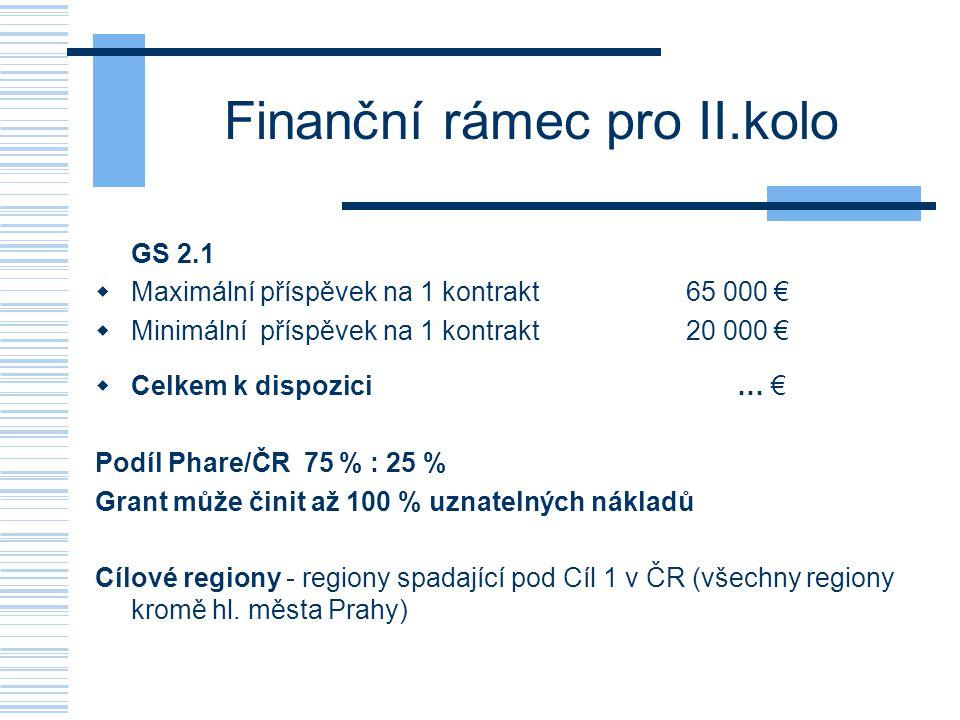 Finanční rámec pro II.kolo GS 2.1  Maximální příspěvek na 1 kontrakt 65 000 €  Minimální příspěvek na 1 kontrakt 20 000 €  Celkem k dispozici … € Podíl Phare/ČR 75 % : 25 % Grant může činit až 100 % uznatelných nákladů Cílové regiony - regiony spadající pod Cíl 1 v ČR (všechny regiony kromě hl.