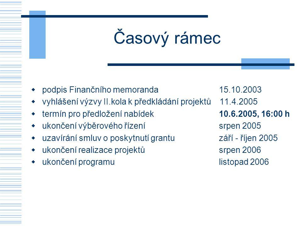 Časový rámec  podpis Finančního memoranda 15.10.2003  vyhlášení výzvy II.kola k předkládání projektů 11.4.2005  termín pro předložení nabídek 10.6.2005, 16:00 h  ukončení výběrového řízení srpen 2005  uzavírání smluv o poskytnutí grantu září - říjen 2005  ukončení realizace projektů srpen 2006  ukončení programu listopad 2006