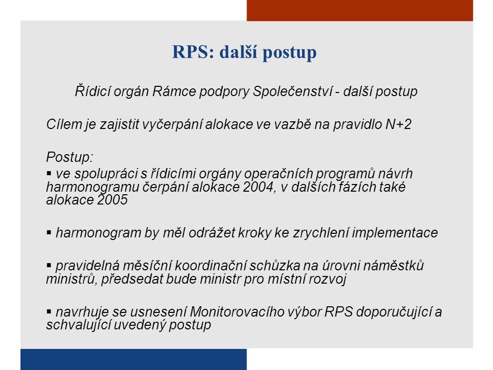 RPS: další postup Řídicí orgán Rámce podpory Společenství - další postup Cílem je zajistit vyčerpání alokace ve vazbě na pravidlo N+2 Postup:  ve spolupráci s řídicími orgány operačních programů návrh harmonogramu čerpání alokace 2004, v dalších fázích také alokace 2005  harmonogram by měl odrážet kroky ke zrychlení implementace  pravidelná měsíční koordinační schůzka na úrovni náměstků ministrů, předsedat bude ministr pro místní rozvoj  navrhuje se usnesení Monitorovacího výbor RPS doporučující a schvalující uvedený postup