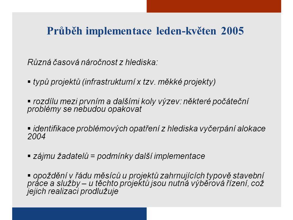 Průběh implementace leden-květen 2005 Různá časová náročnost z hlediska:  typů projektů (infrastrukturní x tzv.