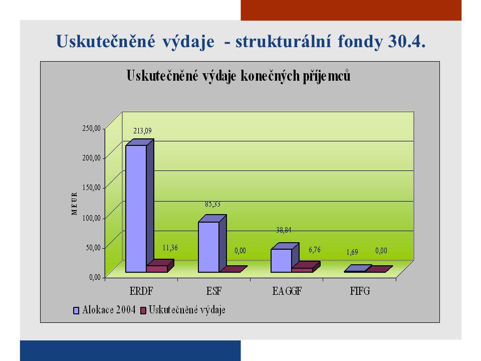 Uskutečněné výdaje - strukturální fondy 30.4.