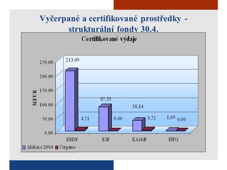 Vyčerpané a certifikované prostředky - strukturální fondy 30.4.