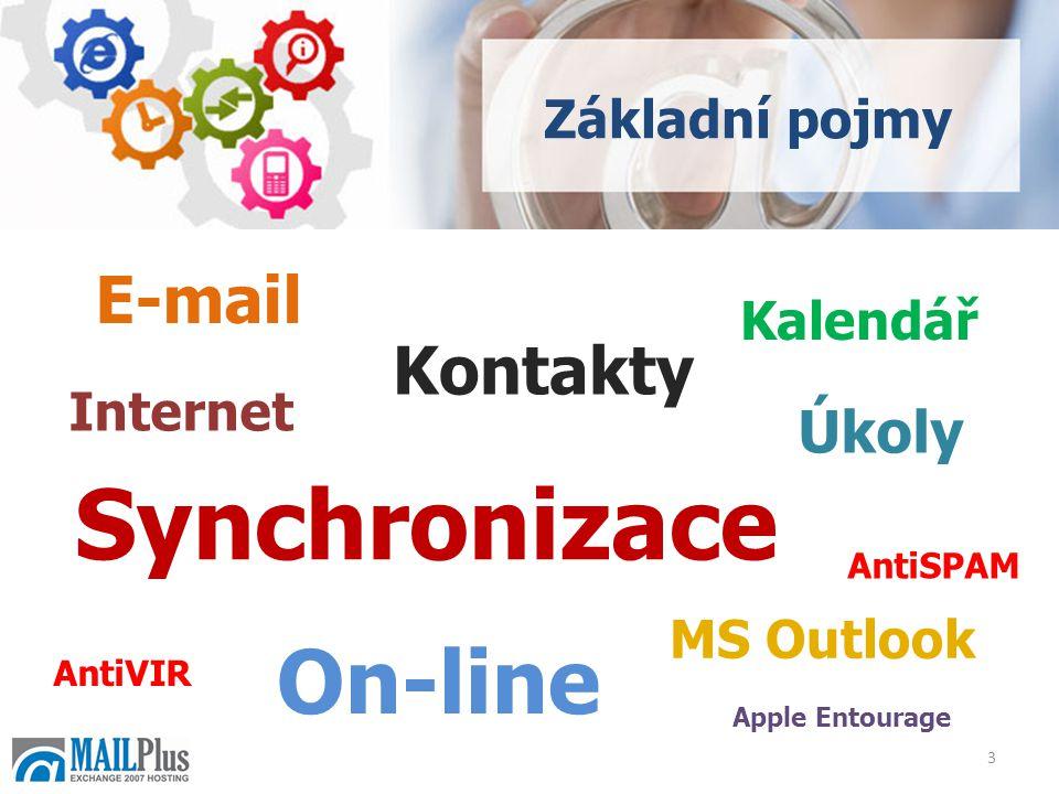 3 MS Outlook Synchronizace On-line E-mail Kontakty Kalendář Internet Úkoly Základní pojmy AntiSPAM AntiVIR Apple Entourage