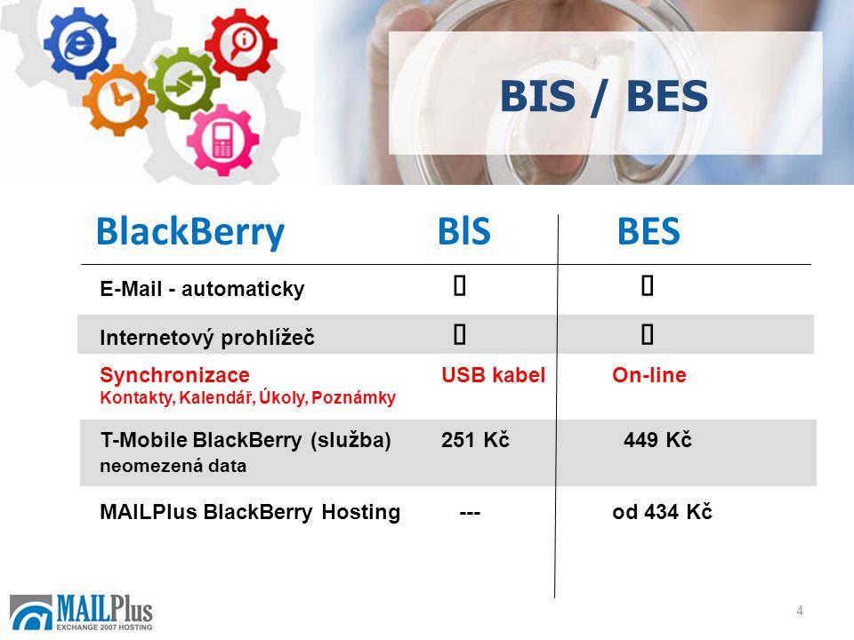 BlackBerry BlS BES E-Mail - automaticky Internetový prohlížeč SynchronizaceUSB kabelOn-line Kontakty, Kalendář, Úkoly, Poznámky T-Mobile BlackBerry (služba)251 Kč 449 Kč neomezená data MAILPlus BlackBerry Hosting --- od 434 Kč BIS / BES 4