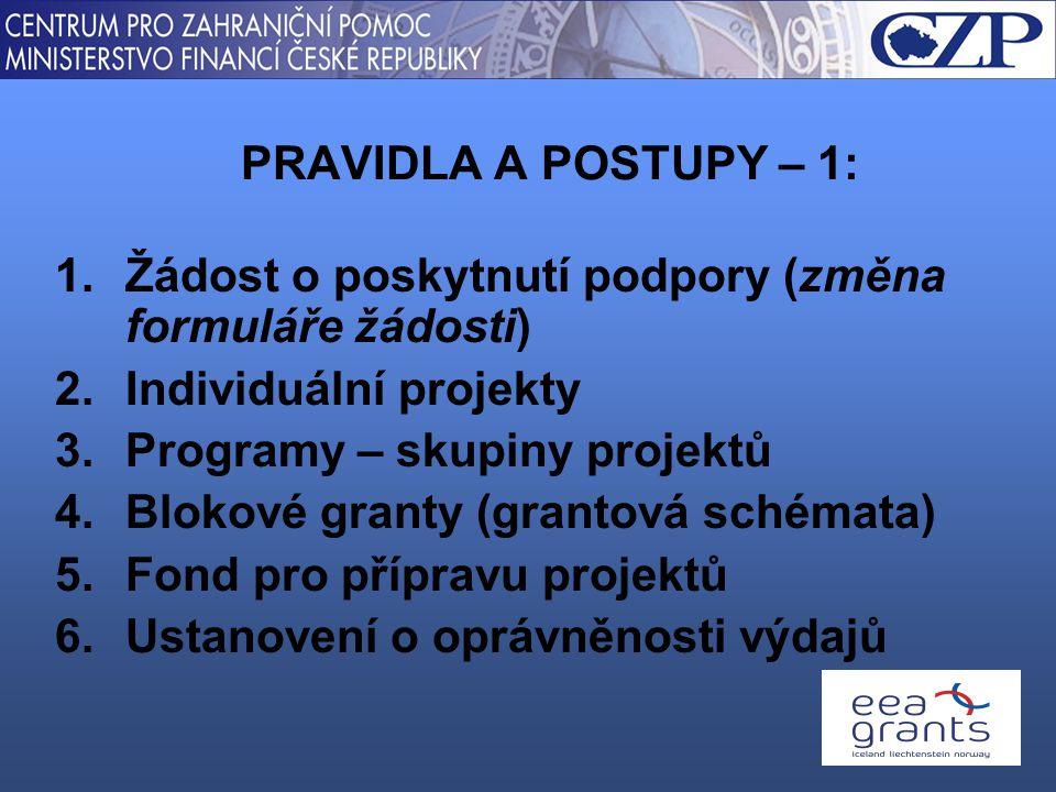1.Žádost o poskytnutí podpory (změna formuláře žádosti) 2.Individuální projekty 3.Programy – skupiny projektů 4.Blokové granty (grantová schémata) 5.Fond pro přípravu projektů 6.Ustanovení o oprávněnosti výdajů PRAVIDLA A POSTUPY – 1: