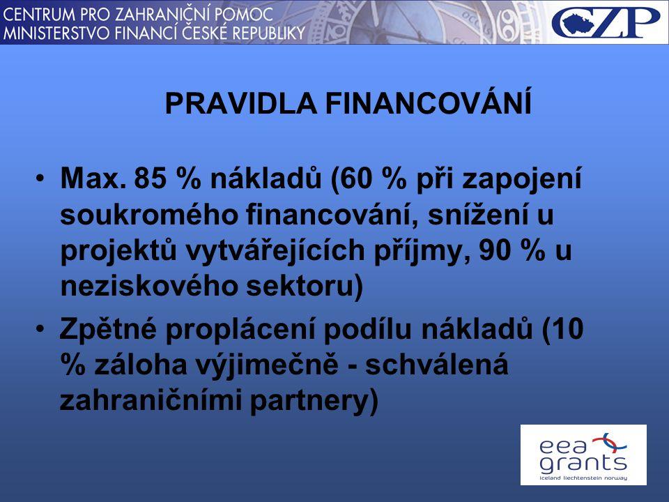 Max. 85 % nákladů (60 % při zapojení soukromého financování, snížení u projektů vytvářejících příjmy, 90 % u neziskového sektoru) Zpětné proplácení po