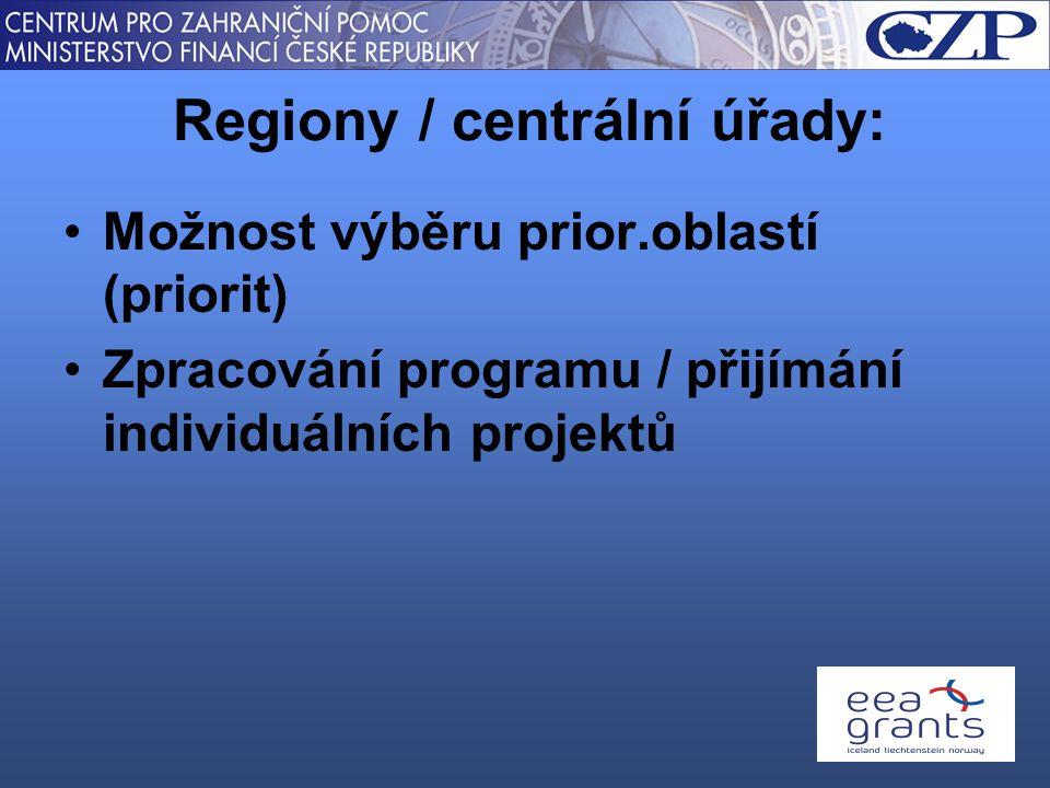 Možnost výběru prior.oblastí (priorit) Zpracování programu / přijímání individuálních projektů Regiony / centrální úřady: