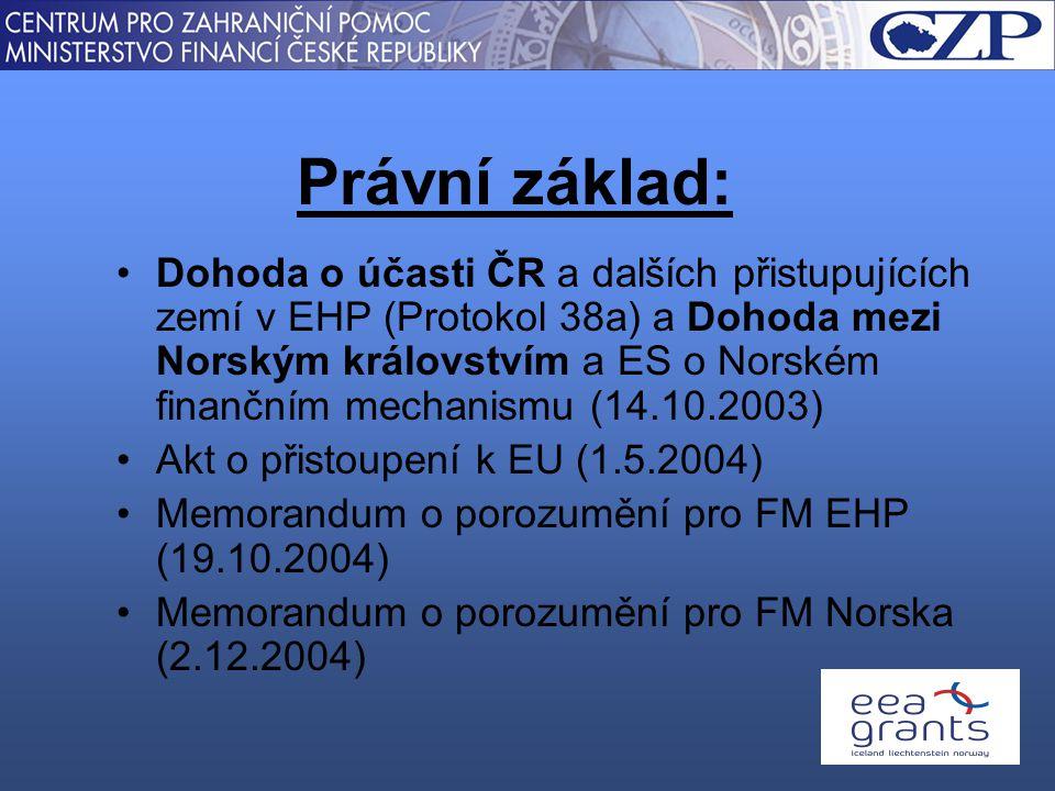 Právní základ: Dohoda o účasti ČR a dalších přistupujících zemí v EHP (Protokol 38a) a Dohoda mezi Norským královstvím a ES o Norském finančním mechanismu (14.10.2003) Akt o přistoupení k EU (1.5.2004) Memorandum o porozumění pro FM EHP (19.10.2004) Memorandum o porozumění pro FM Norska (2.12.2004)