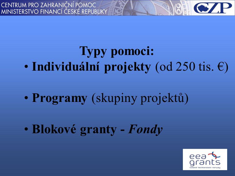 Typy pomoci: Individuální projekty (od 250 tis.