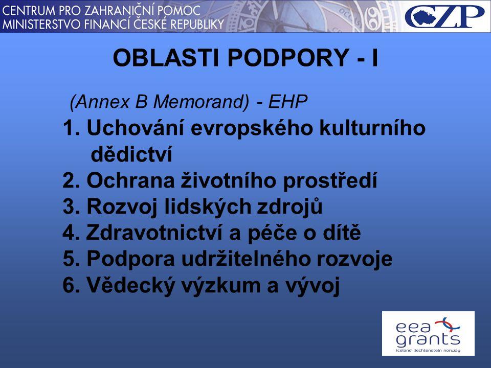 (Annex B Memorand) - EHP 1. Uchování evropského kulturního dědictví 2.