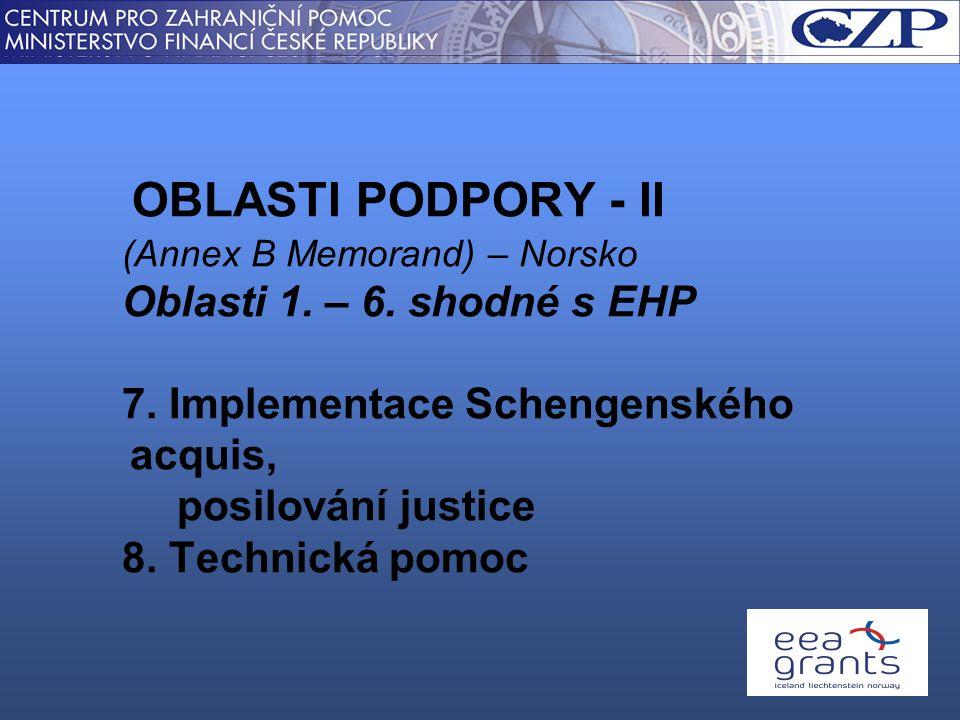 OBLASTI PODPORY - II (Annex B Memorand) – Norsko Oblasti 1.