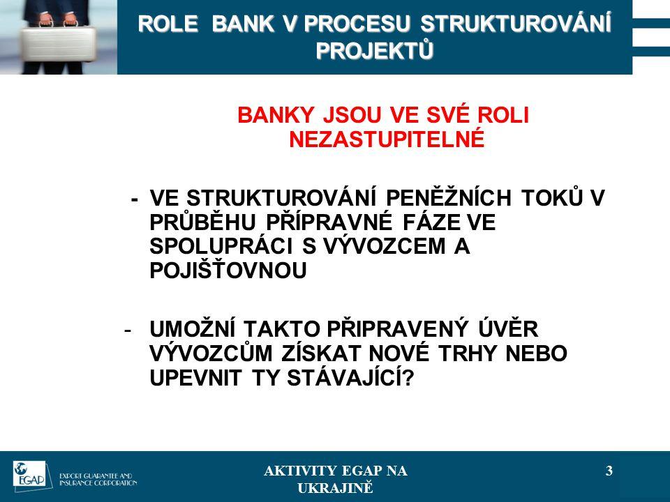 111 ROLE BANK V PROCESU STRUKTUROVÁNÍ PROJEKTŮ BANKY JSOU VE SVÉ ROLI NEZASTUPITELNÉ - VE STRUKTUROVÁNÍ PENĚŽNÍCH TOKŮ V PRŮBĚHU PŘÍPRAVNÉ FÁZE VE SPO