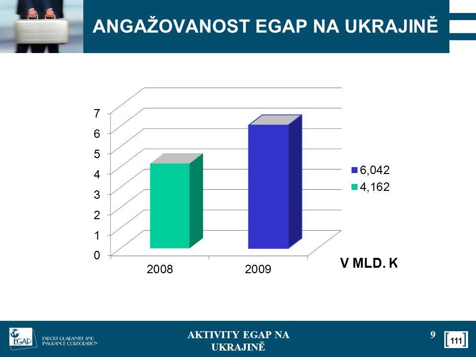 111 AKTIVITA EGAP V LETECH 2008/9 10AKTIVITY EGAP NA UKRAJINĚ