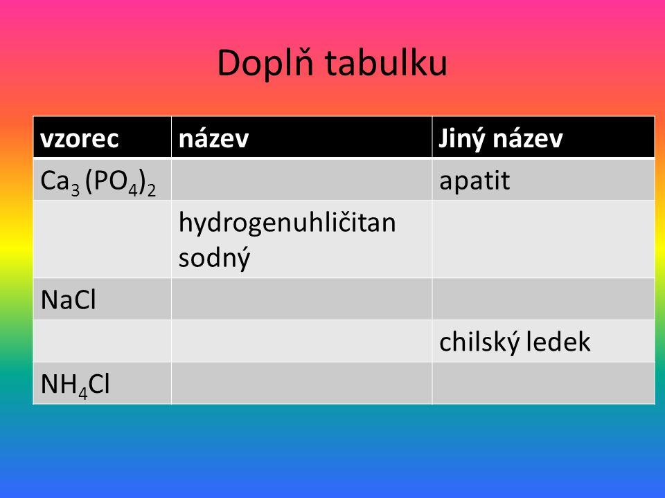 Doplň tabulku vzorecnázevJiný název Ca 3 (PO 4 ) 2 apatit hydrogenuhličitan sodný NaCl chilský ledek NH 4 Cl