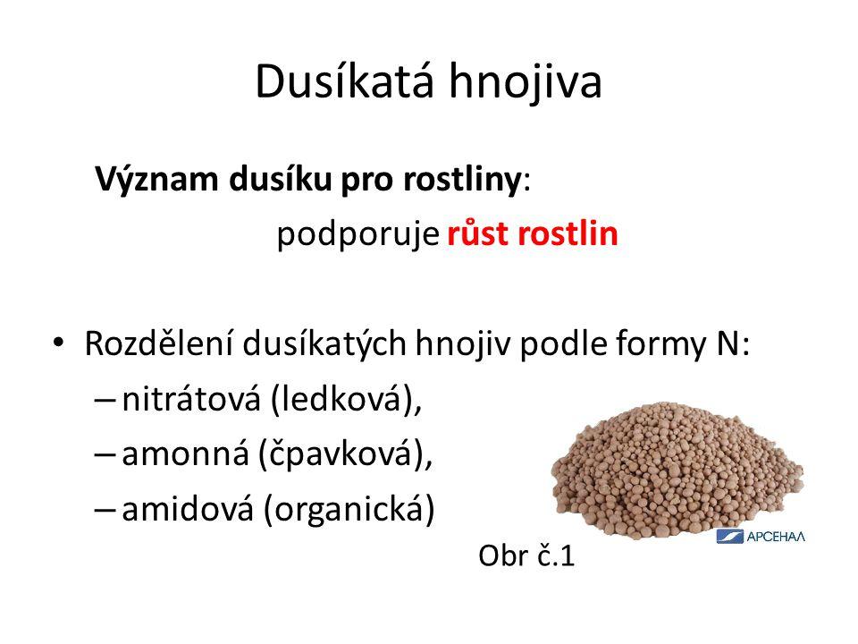 Dusíkatá hnojiva Význam dusíku pro rostliny: podporuje růst rostlin Rozdělení dusíkatých hnojiv podle formy N: – nitrátová (ledková), – amonná (čpavko