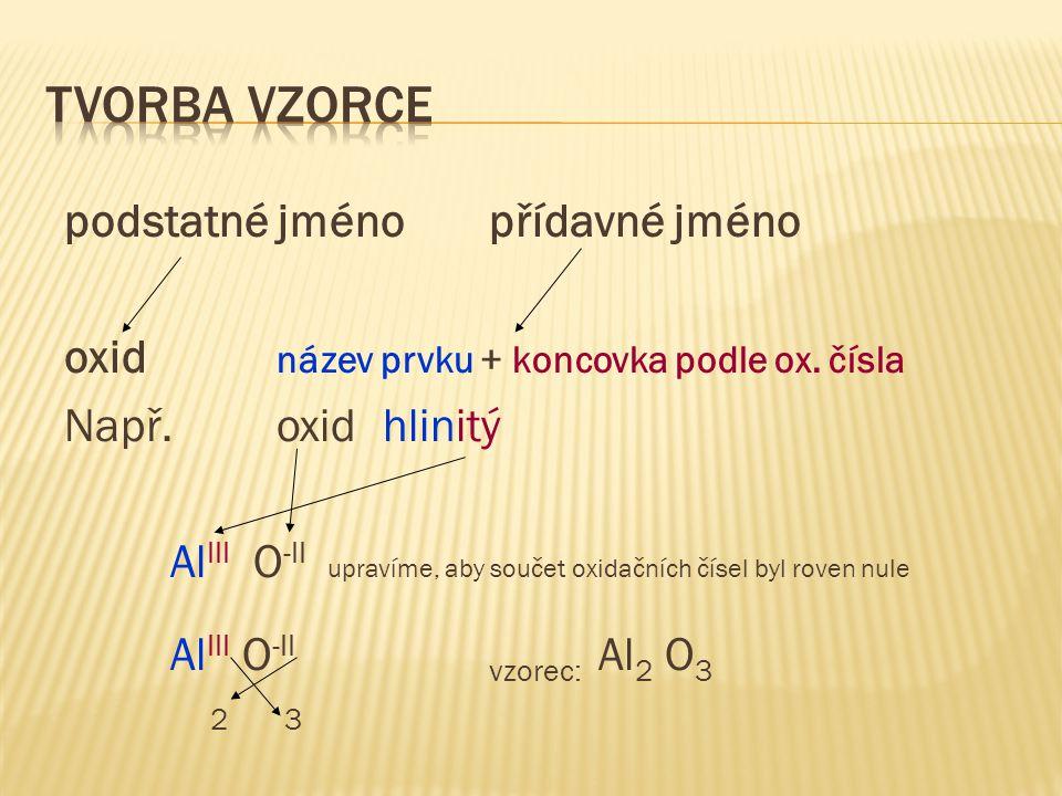 podstatné jménopřídavné jméno oxid název prvku + koncovka podle ox.