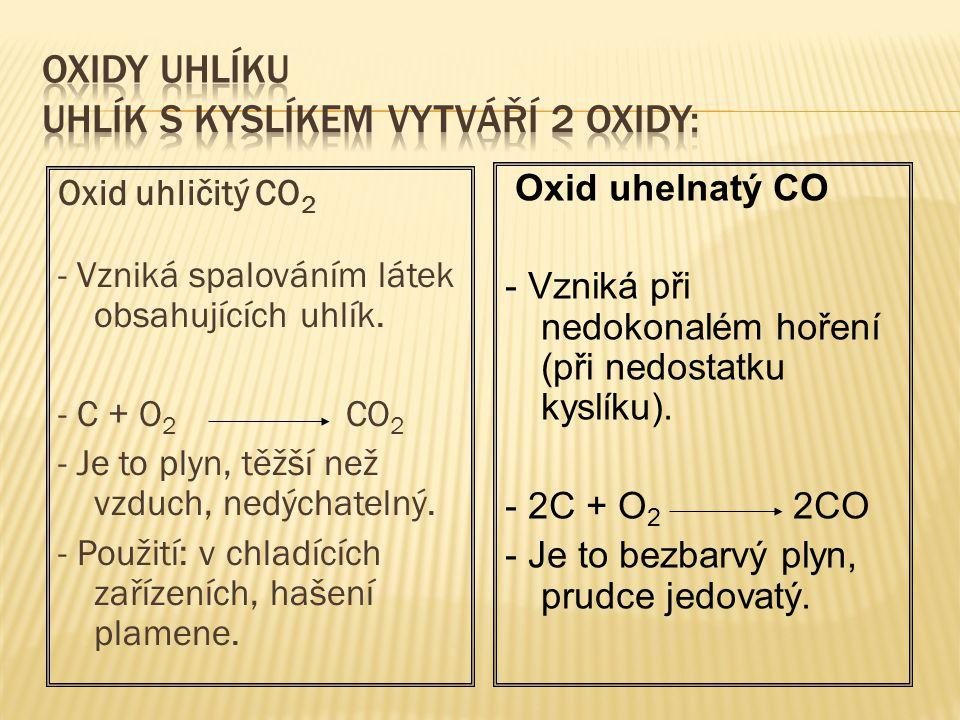 Oxid uhličitý CO 2 - Vzniká spalováním látek obsahujících uhlík.