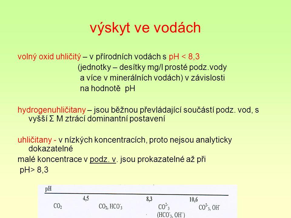 Fyzikální a chemické ukazatele : Anorganické Sb,As,Be,B,(bromičnany), Cd,Cr,Cu,CN-F-,Pb,Hg,Ni,Se,Ag Mn,NO3-,NO2- Látky ovlivňující změnu jakosti podzemní vody zdravotně významné