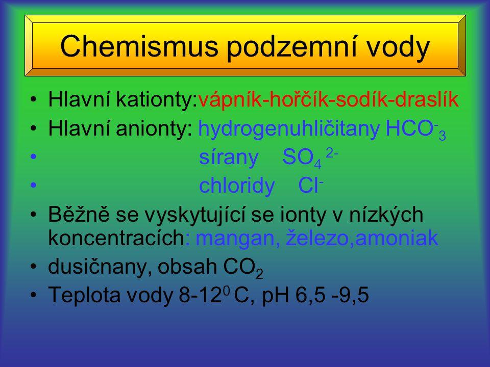 Hlavní kationty:vápník-hořčík-sodík-draslík Hlavní anionty: hydrogenuhličitany HCO - 3 sírany SO 4 2- chloridy Cl - Běžně se vyskytující se ionty v nízkých koncentracích: mangan, železo,amoniak dusičnany, obsah CO 2 Teplota vody 8-12 0 C, pH 6,5 -9,5 Chemismus podzemní vody