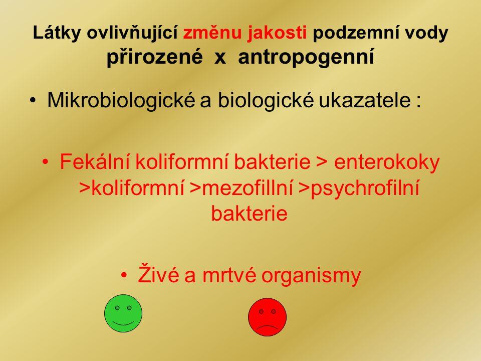 Látky ovlivňující změnu jakosti podzemní vody přirozené x antropogenní Mikrobiologické a biologické ukazatele : Fekální koliformní bakterie > enterokoky >koliformní >mezofillní >psychrofilní bakterie Živé a mrtvé organismy
